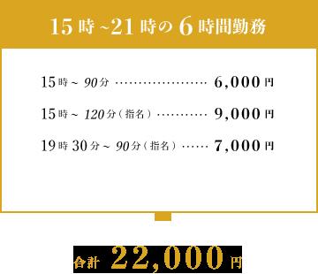 15時~21時の6時間勤務 合計22,000円